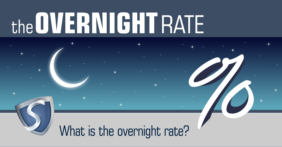 target for overnight rate How does the bank of canada set the interest rate and how does the bank rate affect the mortgage  the target for the overnight rate is a half-percentage-point.