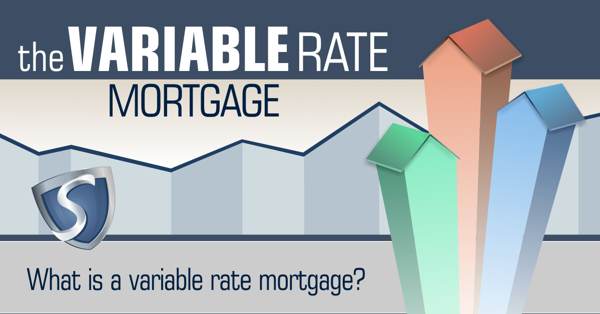 Will rate changes affect my loan?
