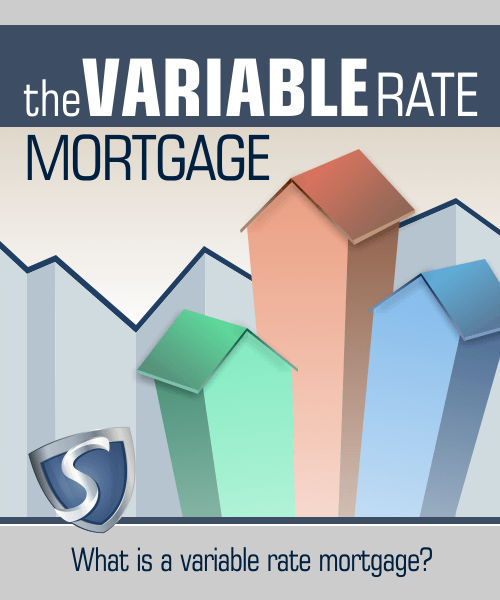Mortgage Rates Today In Ontario