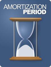 amortization period