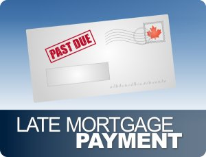 Late mortgage payment